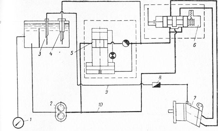 Рис. 44. Схема гидросистемы