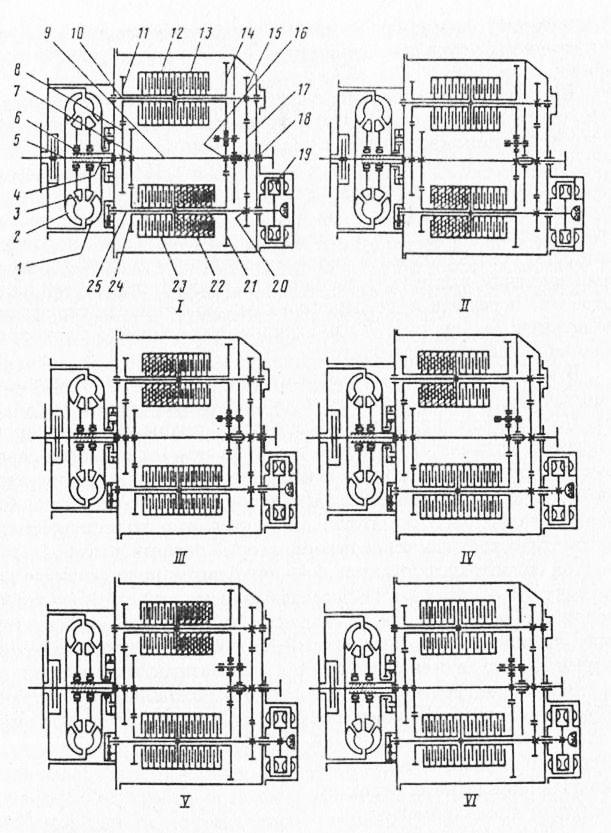 Схема работы гидромеханической