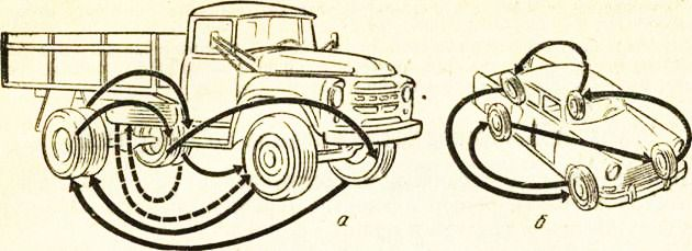 Схемы перестановки колес у