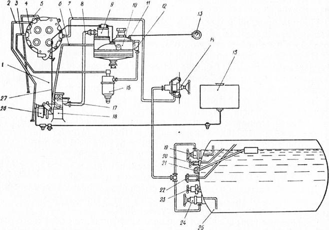 Схема газобаллонной установки