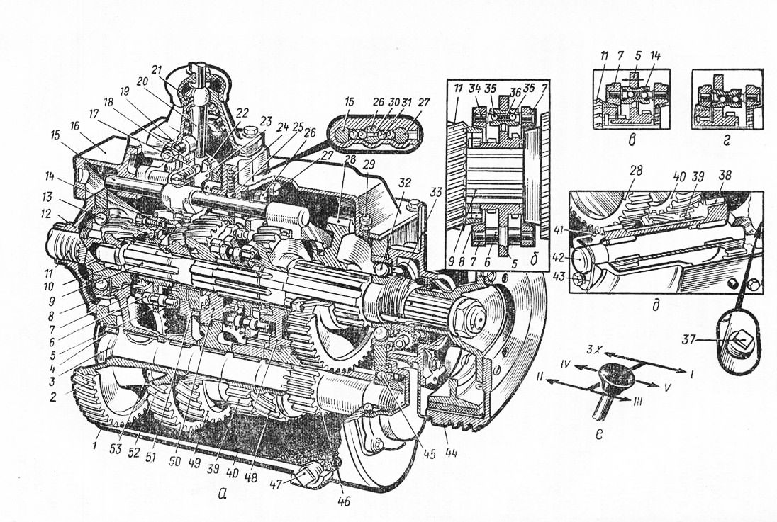 Ремонт коробки передач зил 130