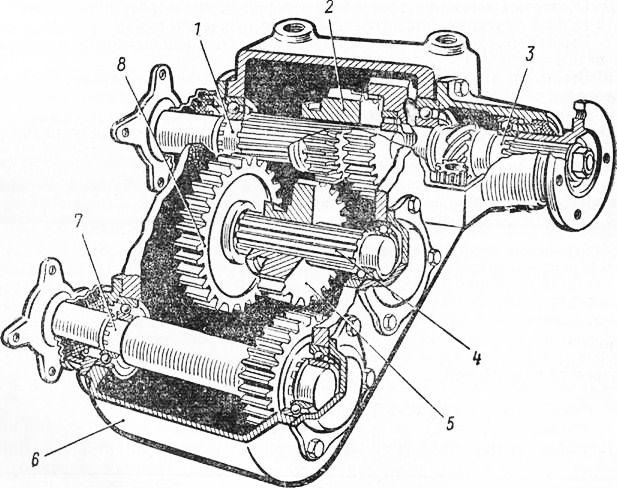 коробка автомобиля ГАЗ-66: