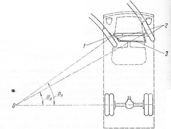 Схема поворота автомобиля: 1