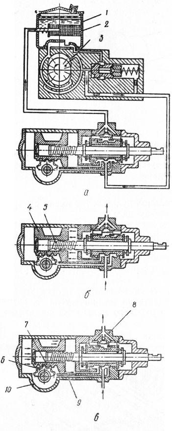 Схемы работы рулевого