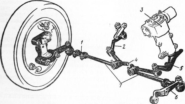 Привод рулевого управления