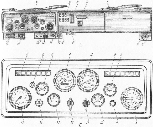 автомобиля КамАЗ-4310:
