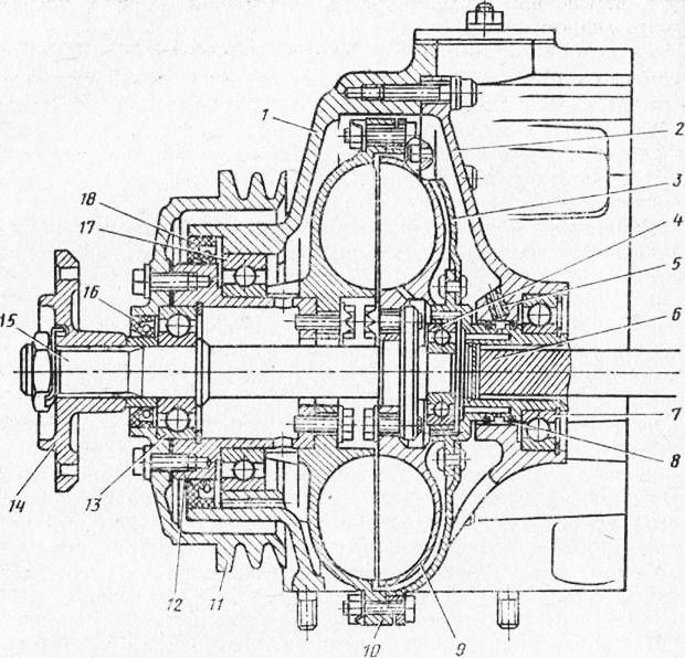 Гидромуфта привода вентилятора