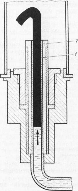 Схема пластомера: 1 — капилляр