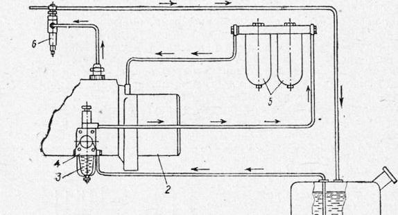 Схема фильтрации топлива в