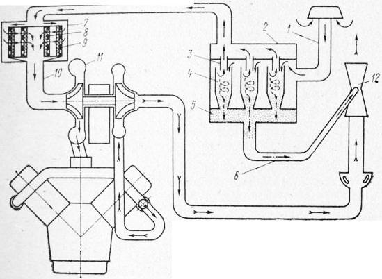 Схема очистки воздуха в