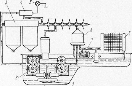 Схема фильтрации масла в
