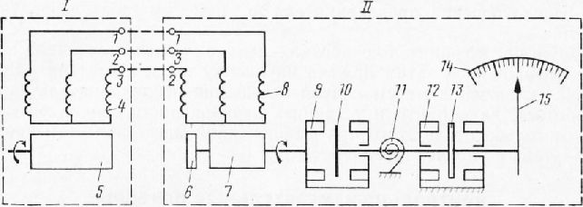 Схема подключения тахометра: