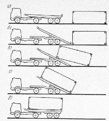 Схема погрузки контейнера на