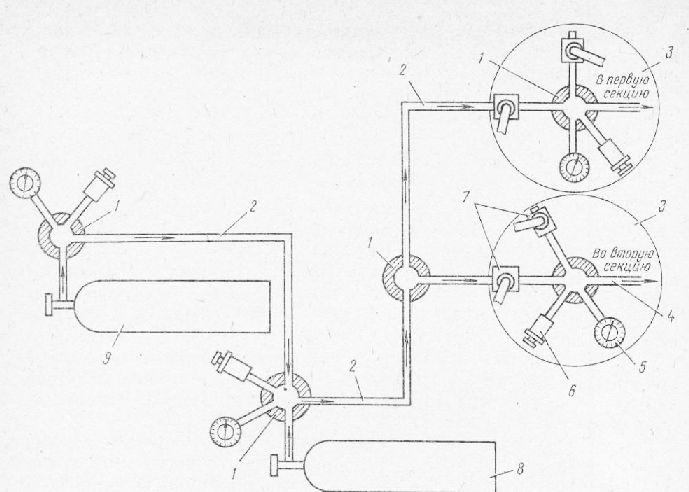 Схема оборудования цистерны
