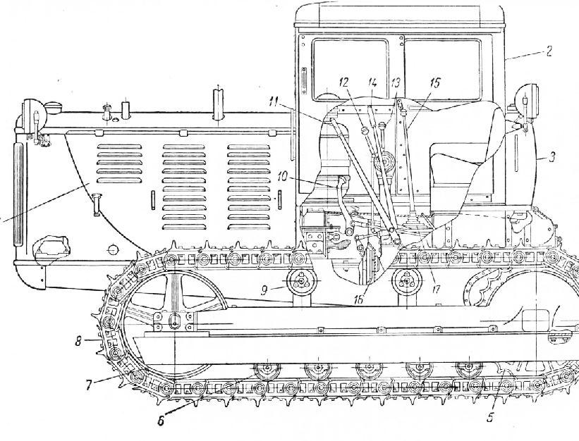 Гусеничный трактор: