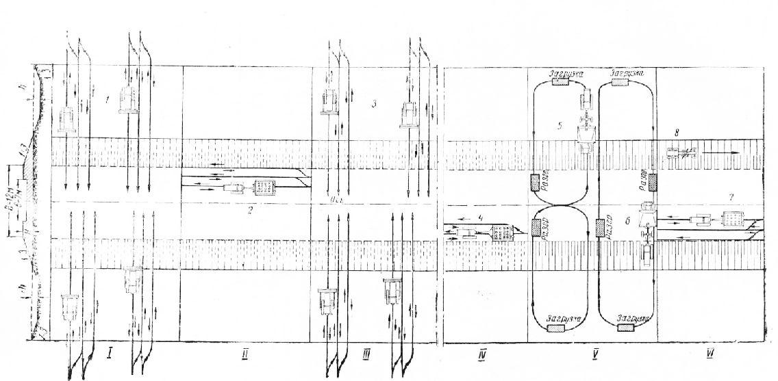 Схема движения бульдозера при