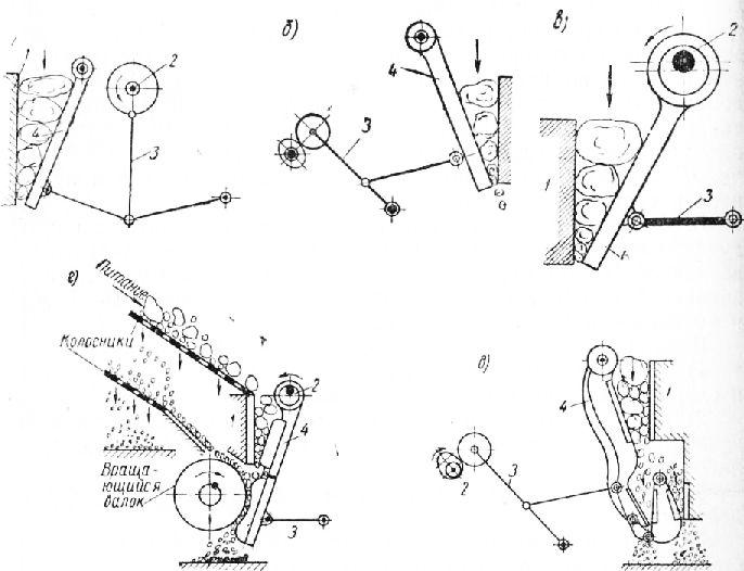 Схемы щековых камнедробилок: