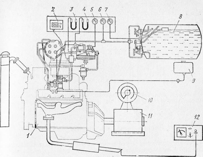 Схема моторного стенда: 1