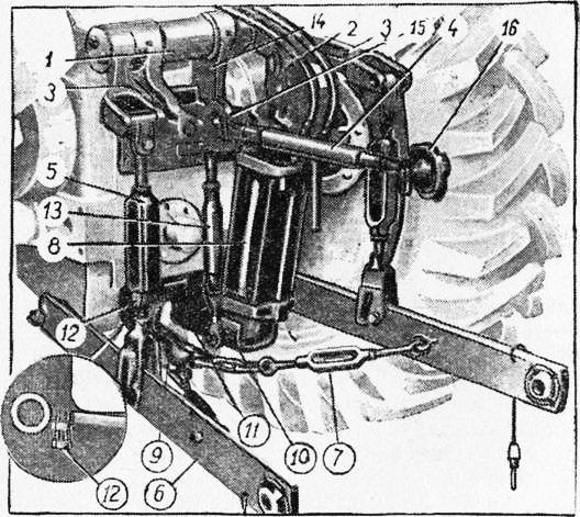 Механизм навески трактора MT3-