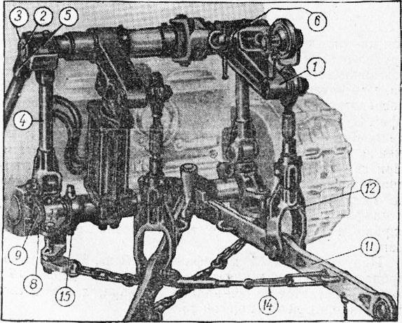 Схема навески на дт-75