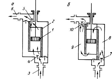 Схема действия насоса РН-100