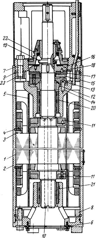 В верхний щит электродвигателя запрессована сферическая втулка, на которую устанавливается подпятник...