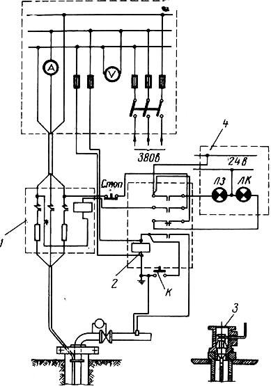Схема автоматизации с