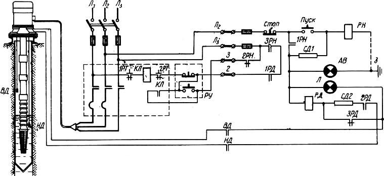 Схема автоматизации насосной