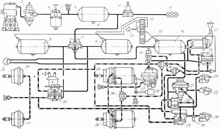 Схема тормозной системы зил 4334