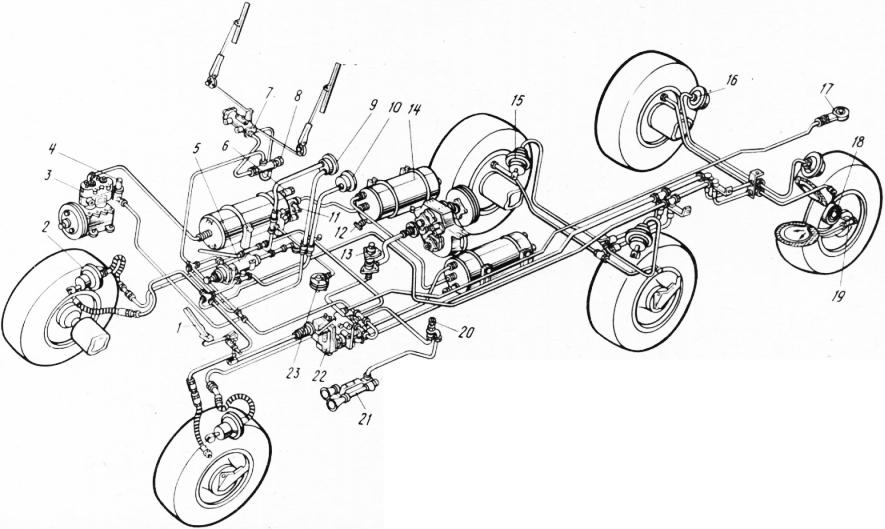 Схема МТП автомобиля