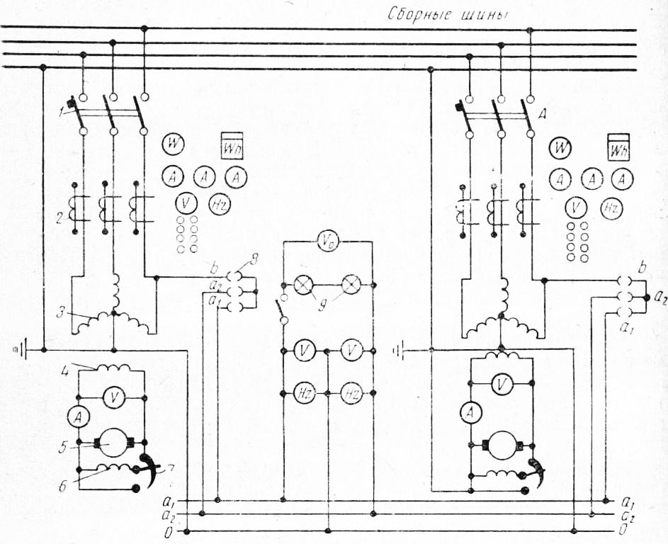 синхронизации генераторов: