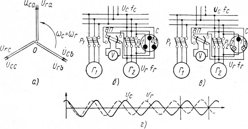 Схема подключения синхронного
