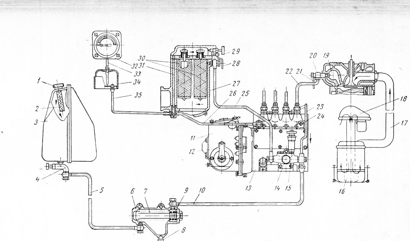 Схема топливной системы дизеля фото 253