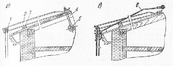 Схема установки консоли