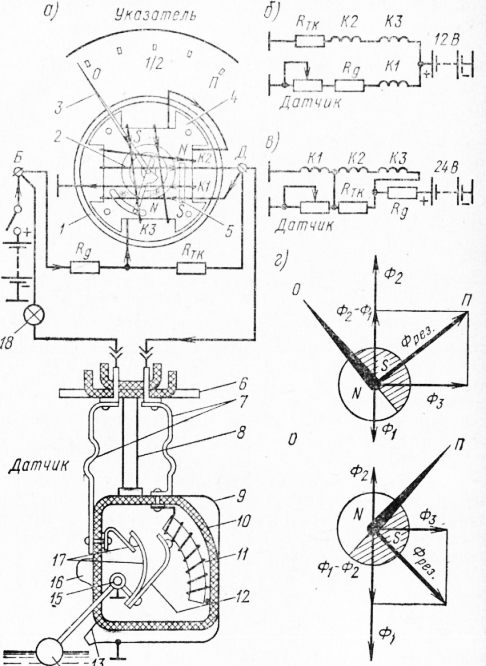а — схема устройства: 1