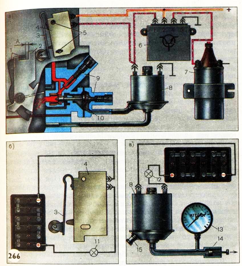 ваз-2105 схема эпхх