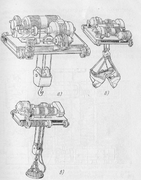 Схемы механизмов передвижения