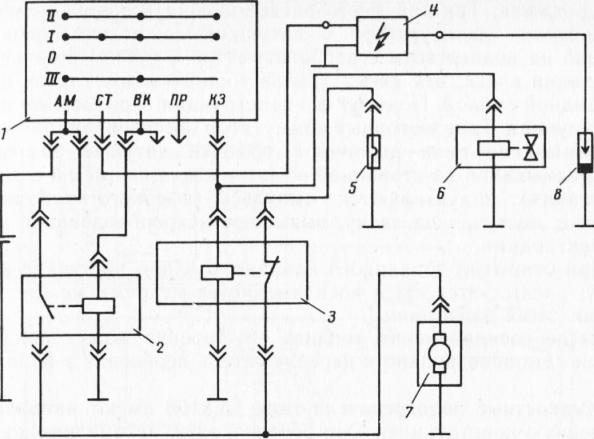 Схема предпускового