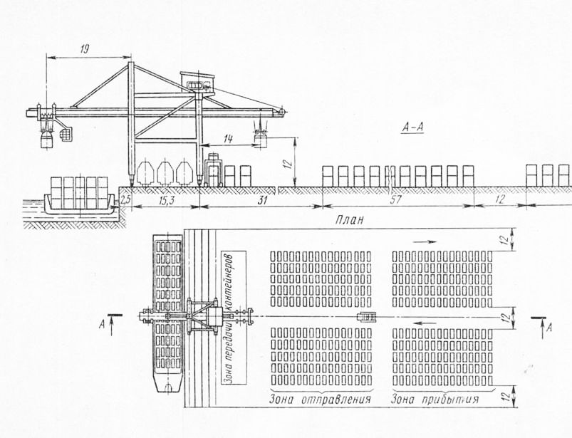 Схема контейнерного участка