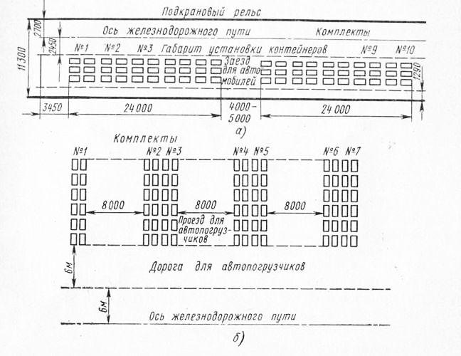 Схема железнодорожного