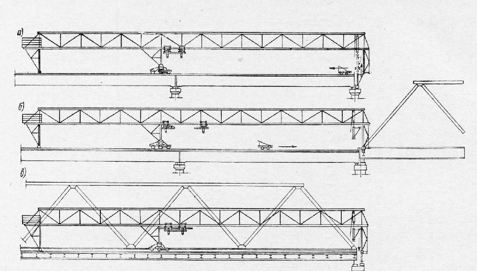 Монтажная схема крана балки