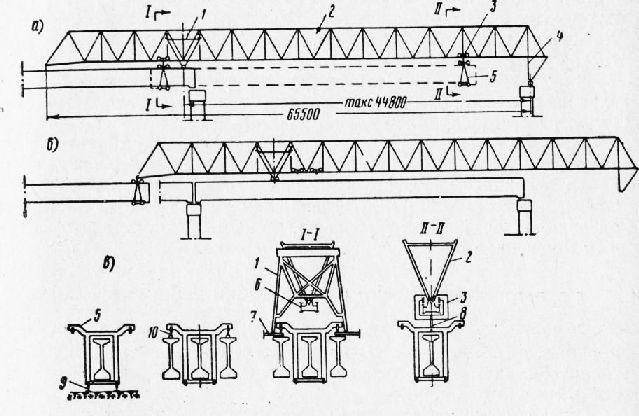 Схема двухконсольного
