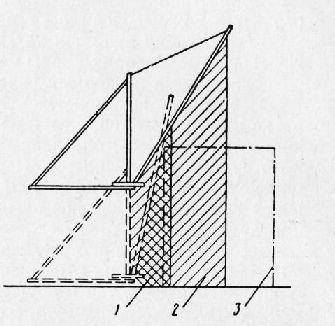 Жестконогіе деррик-крани при будівництві мостів