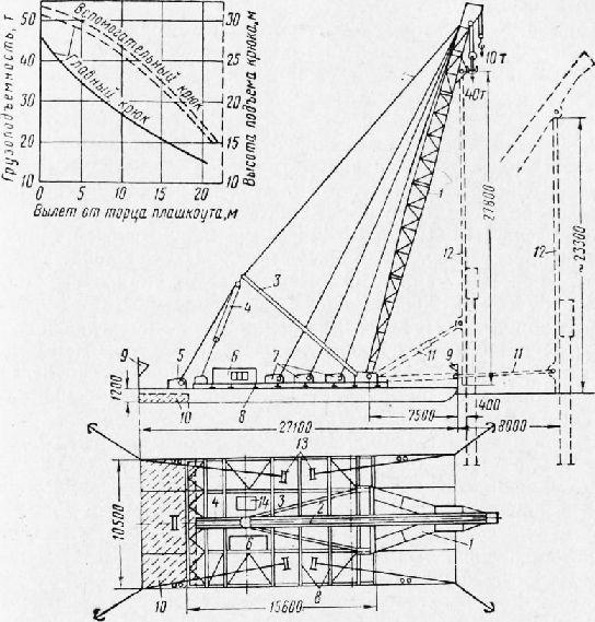 Схема плавучего крана типа