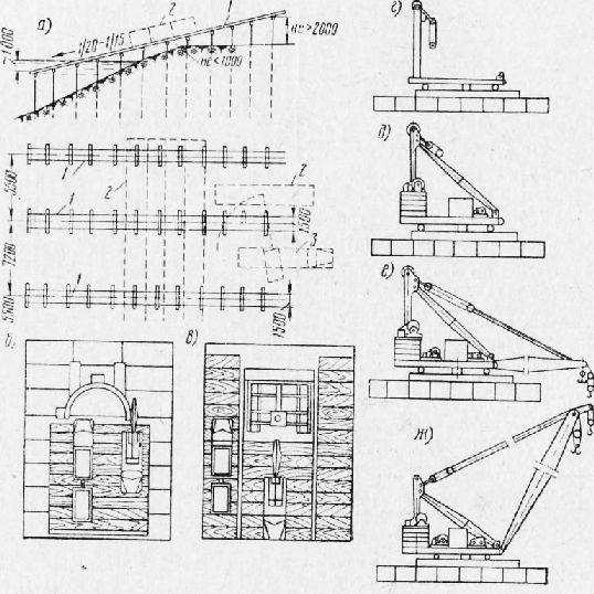 Схема монтажа крана типа