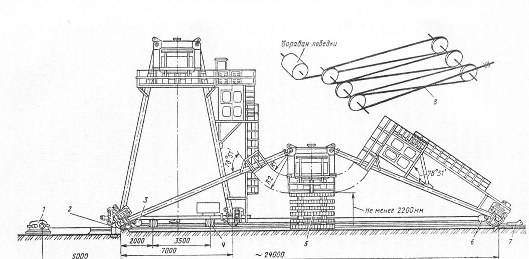Схема подъема крана КПБ-10М в