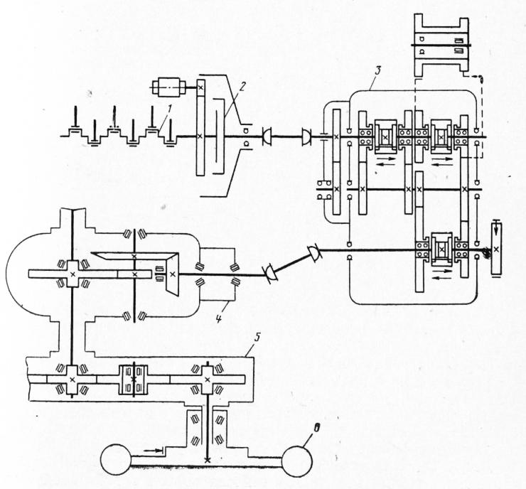 схема автогрейдера Д3-31