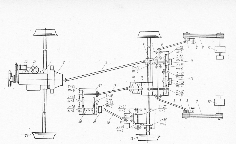 Шпалоподбивочные машины: http://stroy-technics.ru/article/shpalopodbivochnye-mashiny