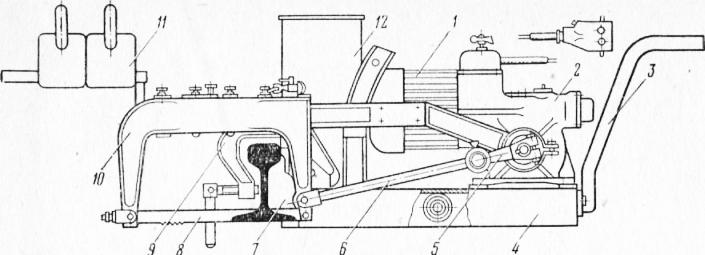 Рельсошлифовальный станок мрш-3 принцип работы