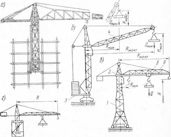 Схемы башенных кранов: 1